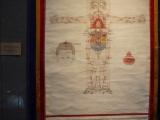 tibet_museum_041